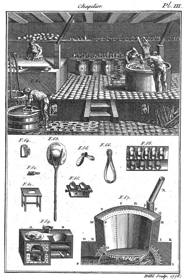 how-to-make-hats-1776.jpg