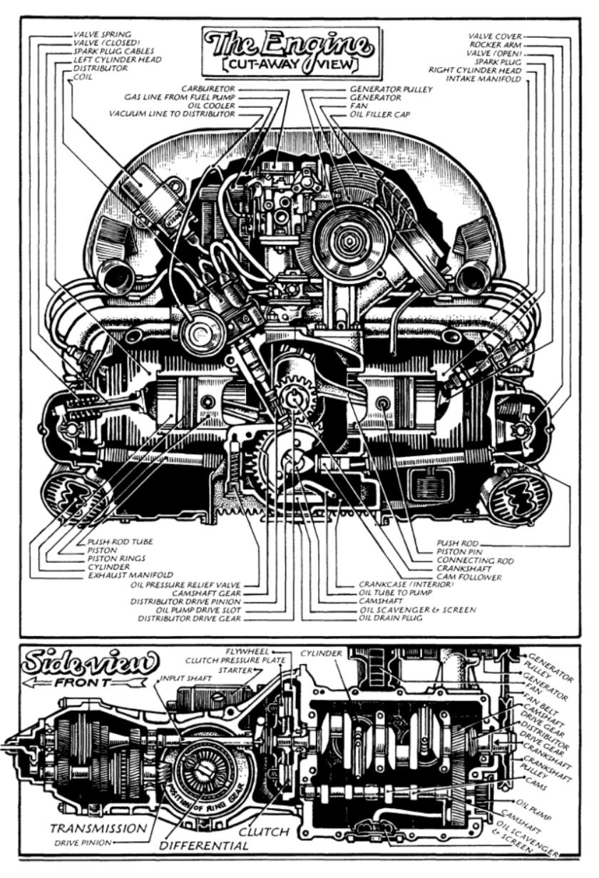 VW CUTAWAY
