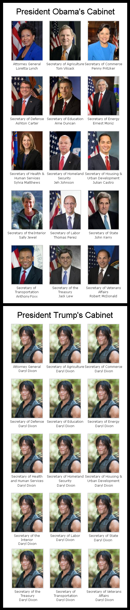 presidential-cabinets